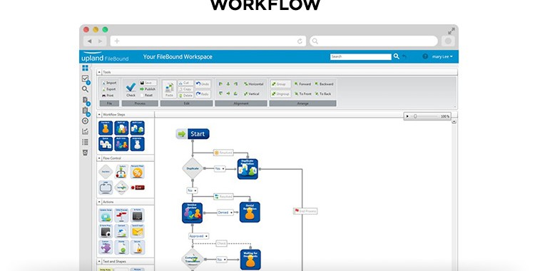 Workflow Automation, Workflow, Automate Business Processes