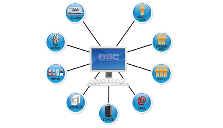 bsc-subpage-banner-contentmanagement