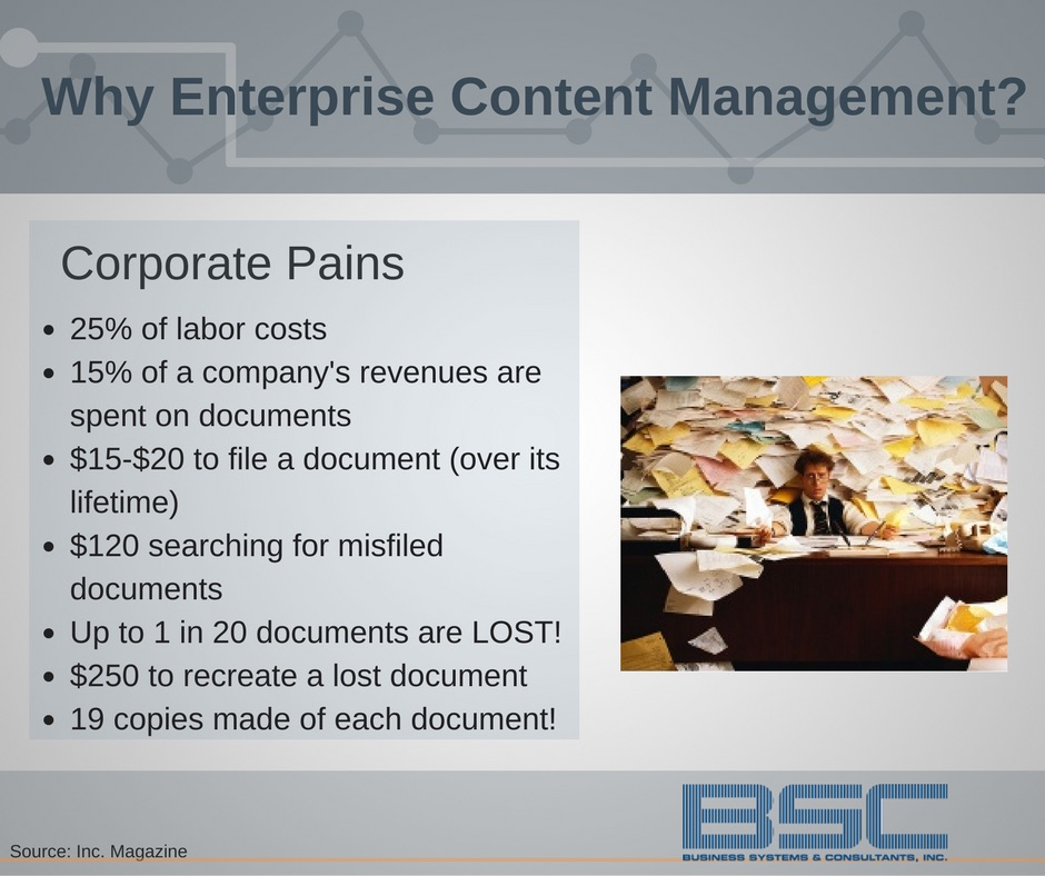 Why Enterprise Content Management?